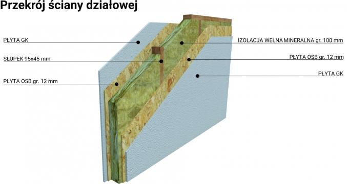 Przekrój ściany wewnętrznej
